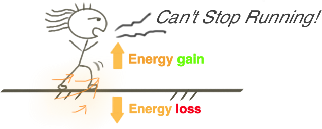 what-is-energy-running