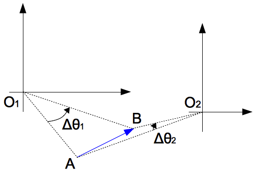 relative-angular-displacement