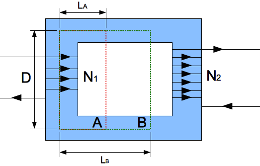 amperes-law-of-two-different-loop-in-transformer