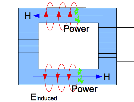 poynting-vector-of-an-ideal-transformer