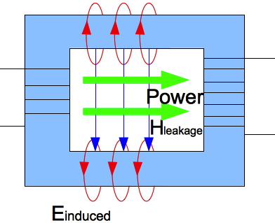 poynting-vector-of-transformer